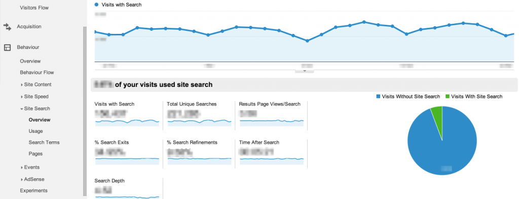 site search google analytics