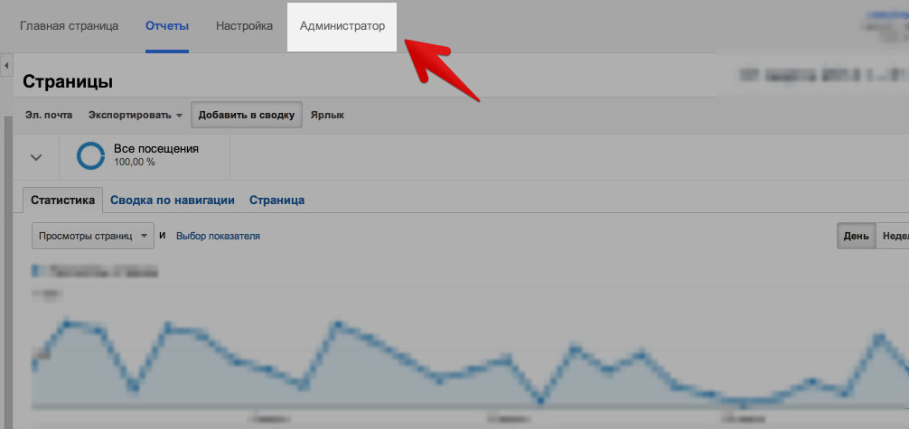 admin google analytics